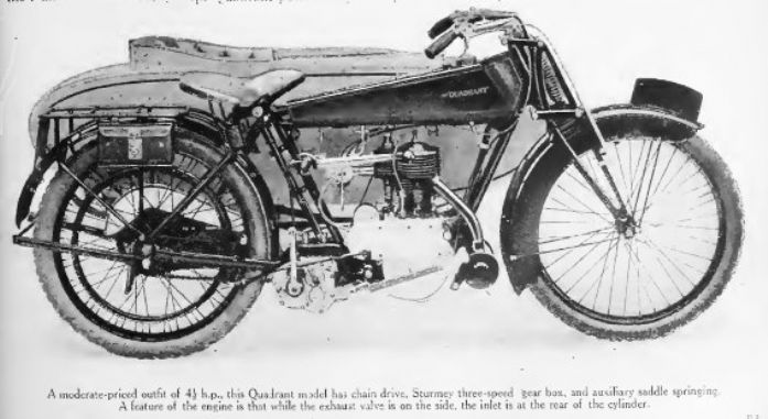 1921 Quadrant motorbike (photo: Wikipedia)