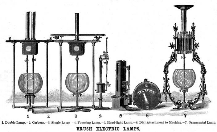 A selection of late 19th century arc lamps (source: Wikipedia)